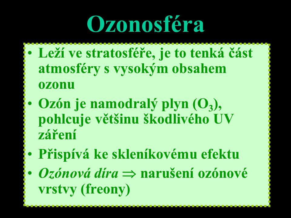 Ozonosféra Leží ve stratosféře, je to tenká část atmosféry s vysokým obsahem ozonu Ozón je namodralý plyn (O 3 ), pohlcuje většinu škodlivého UV zářen