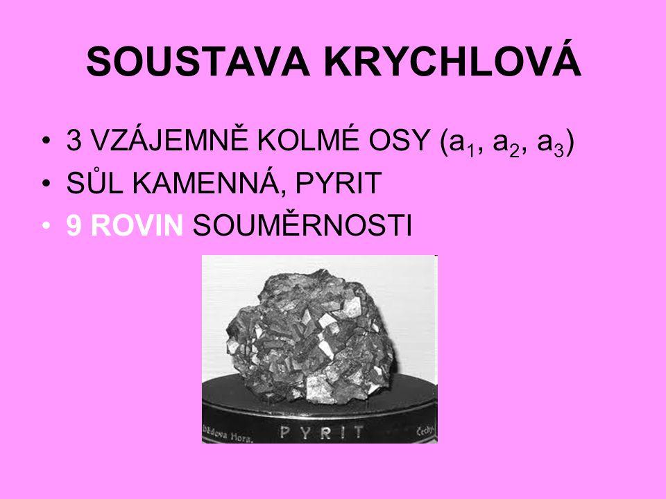 SOUSTAVA KRYCHLOVÁ 3 VZÁJEMNĚ KOLMÉ OSY (a 1, a 2, a 3 ) SŮL KAMENNÁ, PYRIT 9 ROVIN SOUMĚRNOSTI