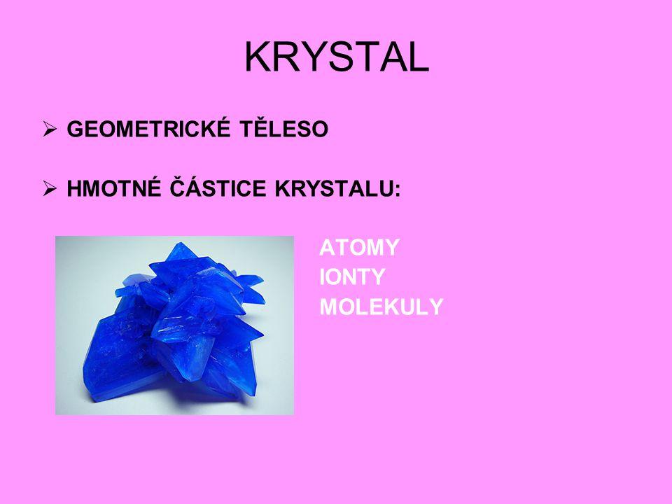 KRYSTAL  GEOMETRICKÉ TĚLESO  HMOTNÉ ČÁSTICE KRYSTALU: ATOMY IONTY MOLEKULY