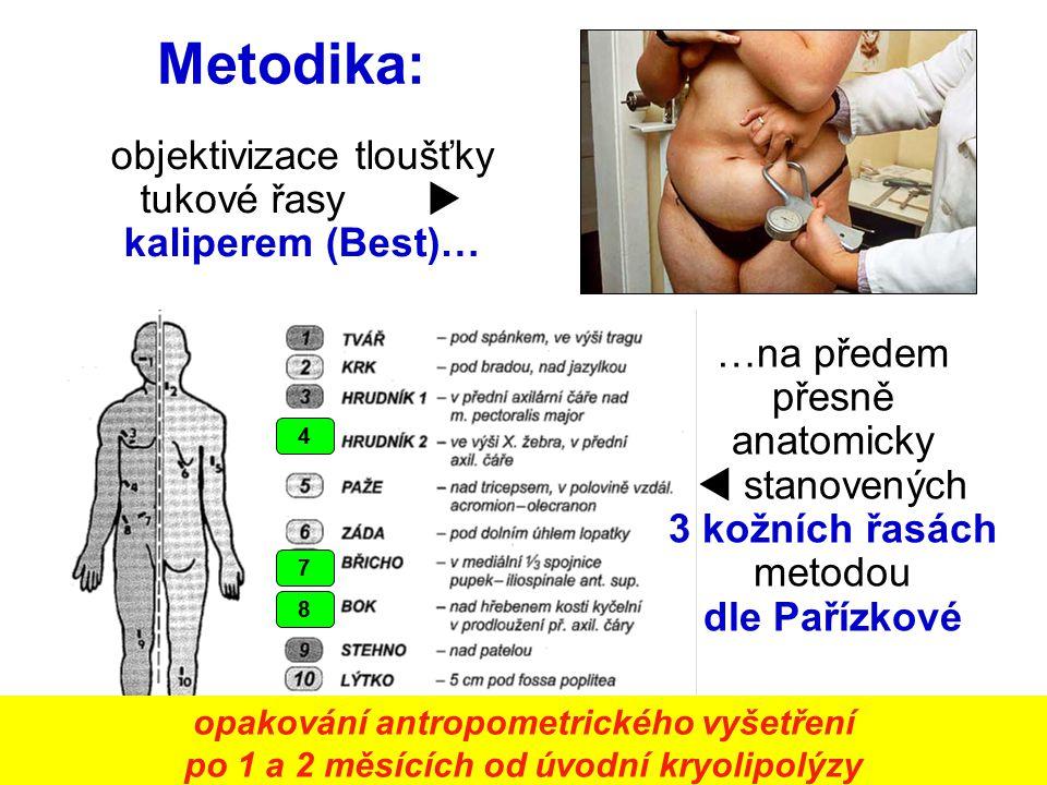 Metodika: …na předem přesně anatomicky  stanovených 3 kožních řasách metodou dle Pařízkové objektivizace tloušťky tukové řasy  kaliperem (Best)… 4 7