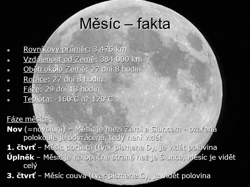 Měsíc – fakta Rovníkový průměr: 3 476 km Vzdálenost od Země: 384 000 km Oběh okolo Země: 27 dní 8 hodin Rotace: 27 dní 8 hodin Fáze: 29 dní 13 hodin Teplota: -160°C až 120°C Fáze měsíce: Nov (=novoluní) – Měsíc je mezi Zemí a Sluncem - ozářená polokoule je odvrácená, tedy není vidět 1.