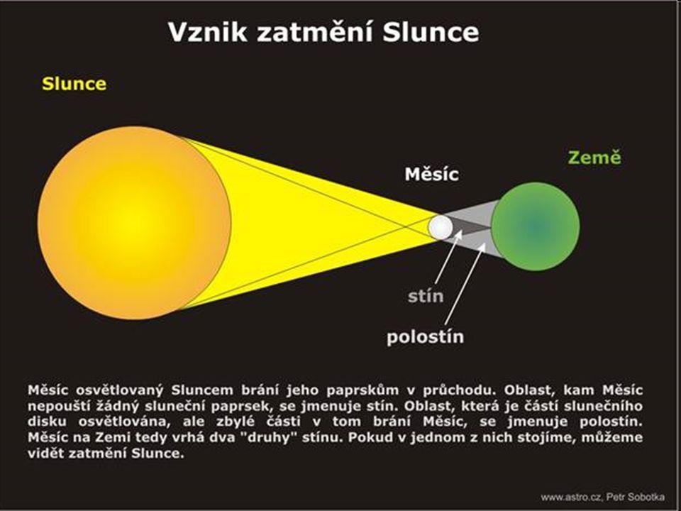 Pohyby Země Rotace Země – otáčení kolem vlastní osy, rotuje od západu k východu za 23 h 56 min.