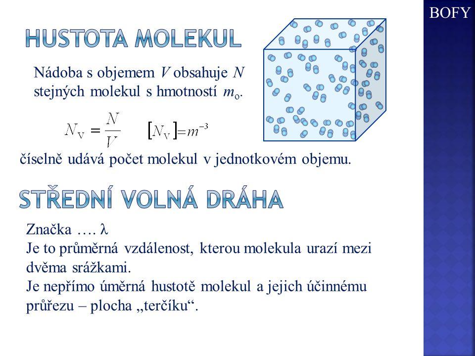 Nádoba s objemem V obsahuje N stejných molekul s hmotností m o.