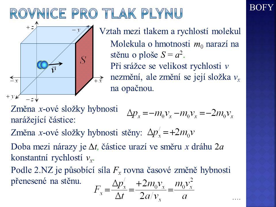 Vztah mezi tlakem a rychlostí molekul Molekula o hmotnosti m 0 narazí na stěnu o ploše S = a 2.
