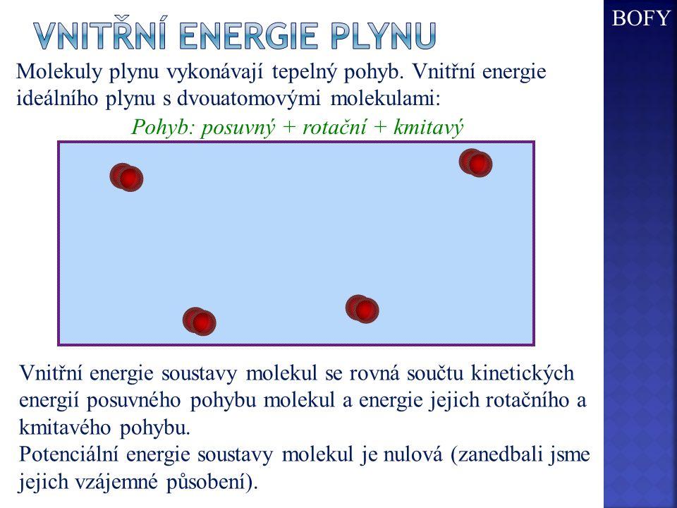 Molekuly plynu vykonávají tepelný pohyb.