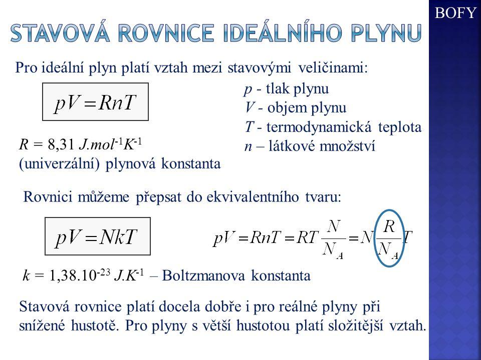p - tlak plynu V - objem plynu T - termodynamická teplota n – látkové množství Pro ideální plyn platí vztah mezi stavovými veličinami: R = 8,31 J.mol -1 K -1 (univerzální) plynová konstanta Rovnici můžeme přepsat do ekvivalentního tvaru: k = 1,38.10 -23 J.K -1 – Boltzmanova konstanta Stavová rovnice platí docela dobře i pro reálné plyny při snížené hustotě.