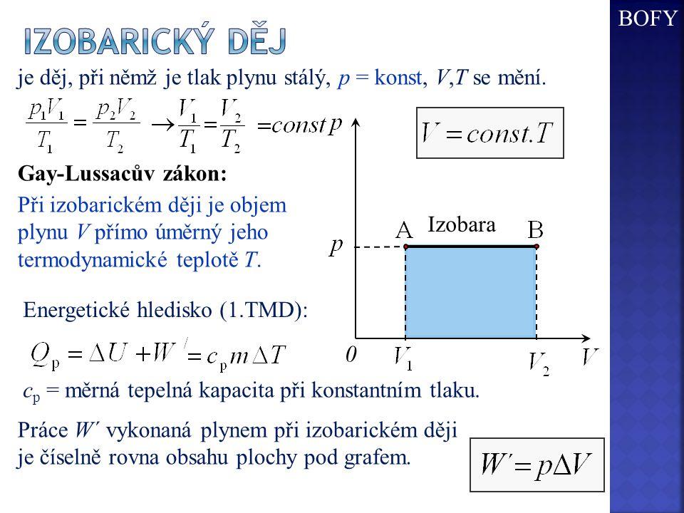 Izobara 0 je děj, při němž je tlak plynu stálý, p = konst, V,T se mění.