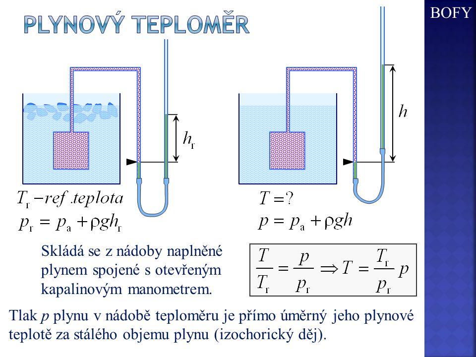 Existují tři základní modely přenosu tepla:  VEDENÍ TEPLA = KONDUKCE  PROUDĚNÍ = KONVEKCE  ZÁŘENÍ = RADIACE Nejčastější způsob šíření tepla v pevných tělesech, jejichž různé části mají různé teploty.