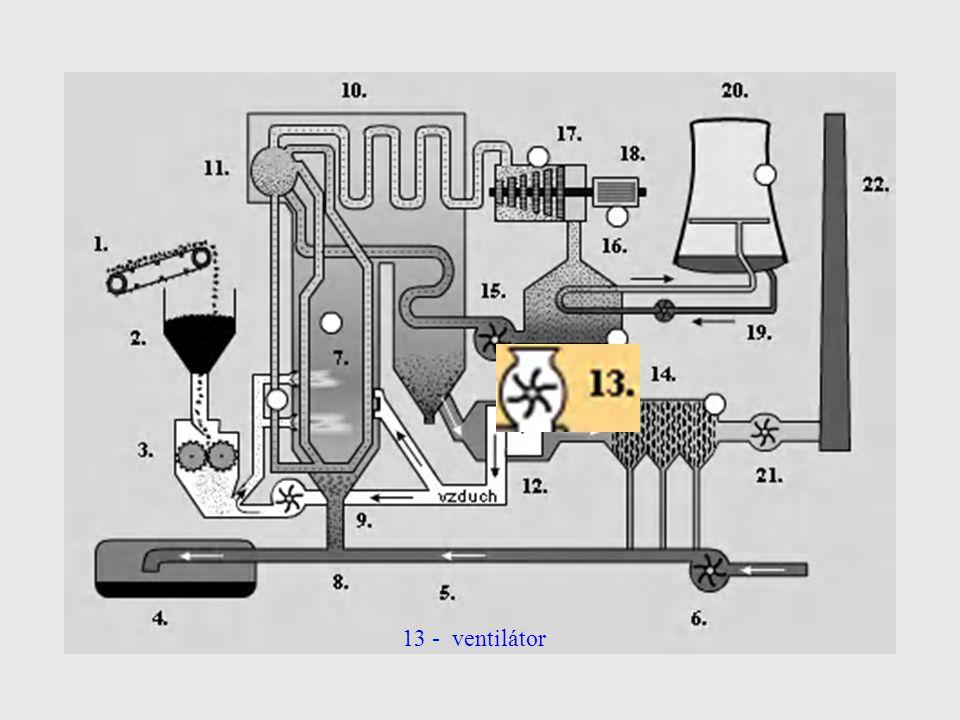 13 - ventilátor