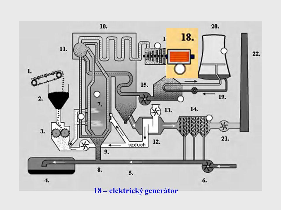 18 – elektrický generátor