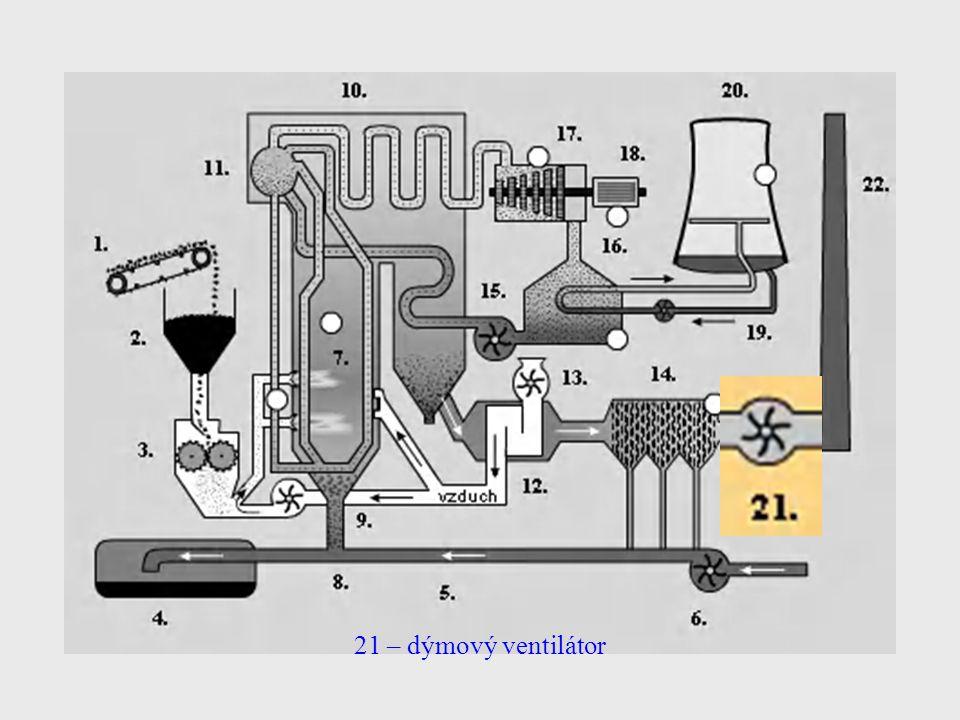 21 – dýmový ventilátor