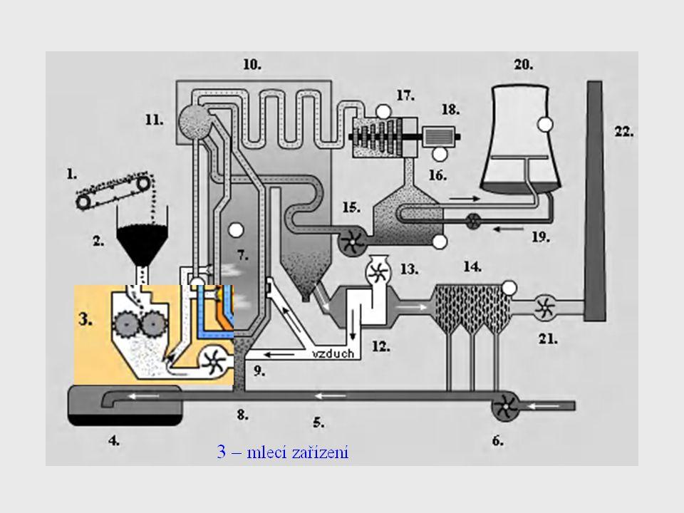 11 – parní buben - je to válcová horizontální ocelová tlaková, tepelně izolovaná nádoba, často umístěná mimo spalovací prostor a mimo tah kotle.