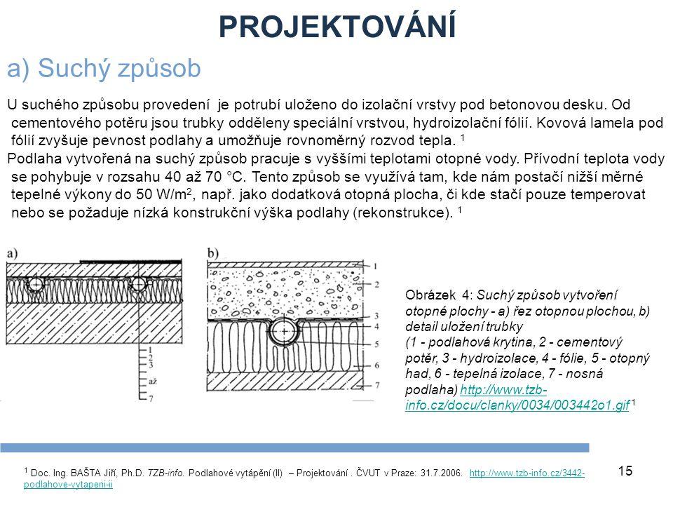 PROJEKTOVÁNÍ 15 1 Doc. Ing. BAŠTA Jiří, Ph.D. TZB-info. Podlahové vytápění (II) – Projektování. ČVUT v Praze: 31.7.2006. http://www.tzb-info.cz/3442-