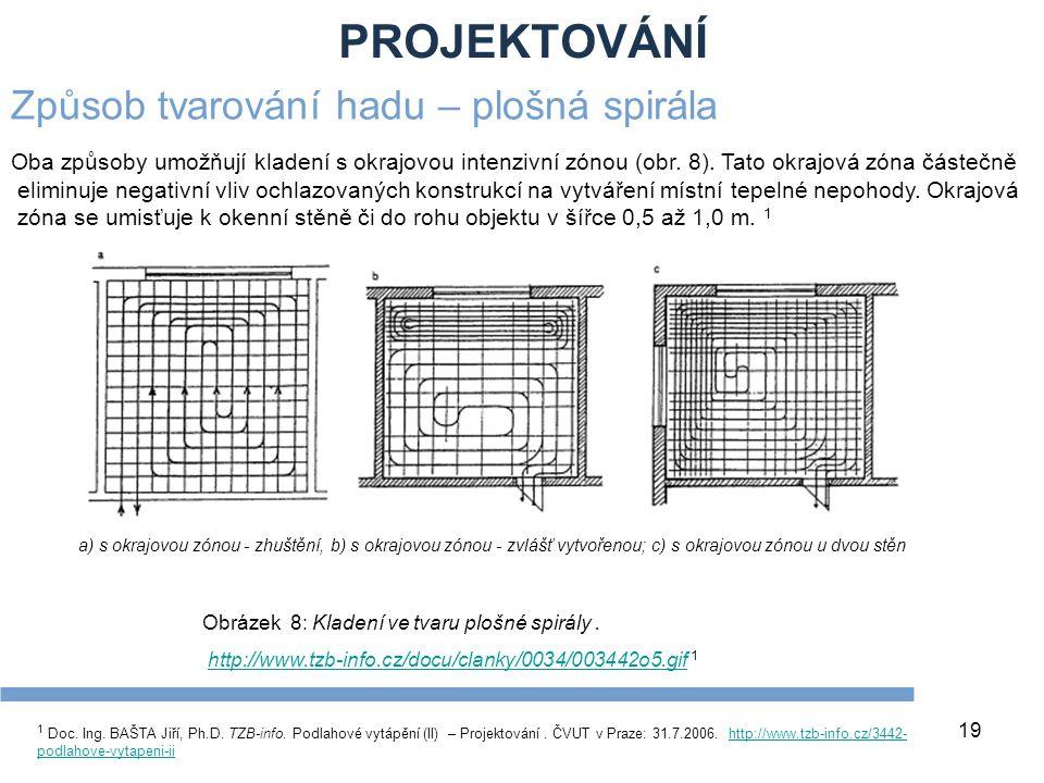 PROJEKTOVÁNÍ 19 1 Doc. Ing. BAŠTA Jiří, Ph.D. TZB-info. Podlahové vytápění (II) – Projektování. ČVUT v Praze: 31.7.2006. http://www.tzb-info.cz/3442-