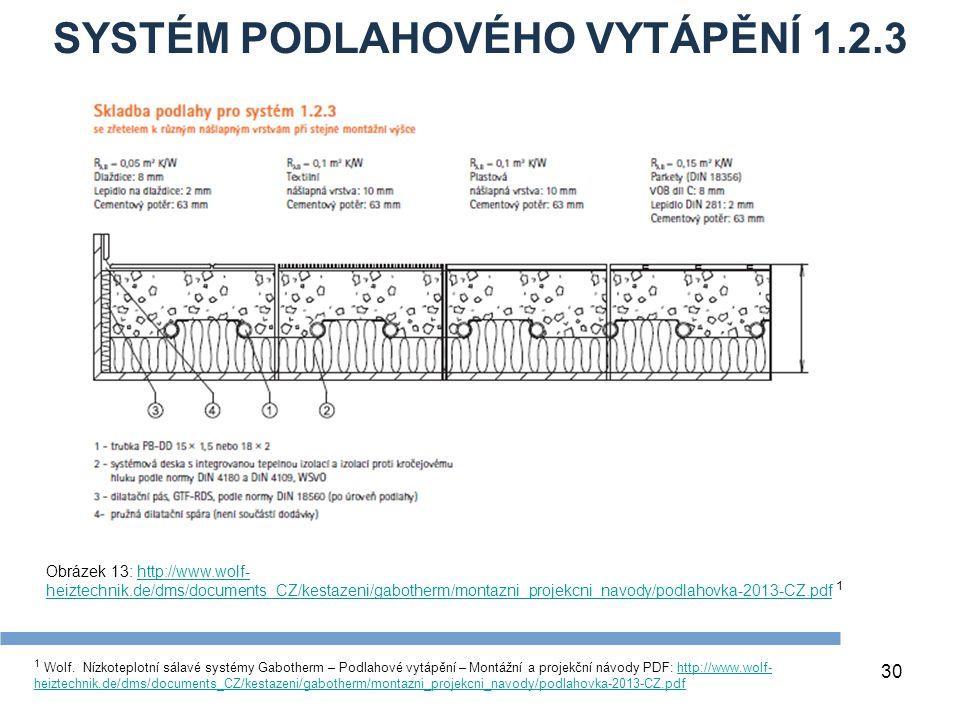 SYSTÉM PODLAHOVÉHO VYTÁPĚNÍ 1.2.3 30 1 Wolf. Nízkoteplotní sálavé systémy Gabotherm – Podlahové vytápění – Montážní a projekční návody PDF: http://www