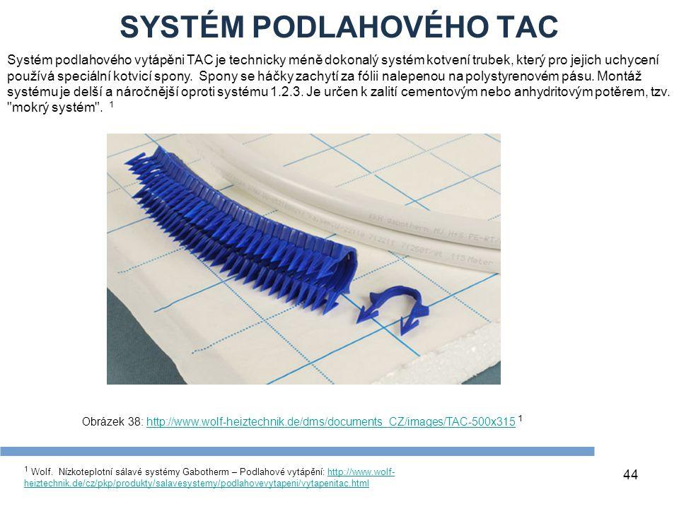 SYSTÉM PODLAHOVÉHO TAC 44 Obrázek 38: http://www.wolf-heiztechnik.de/dms/documents_CZ/images/TAC-500x315 1http://www.wolf-heiztechnik.de/dms/documents