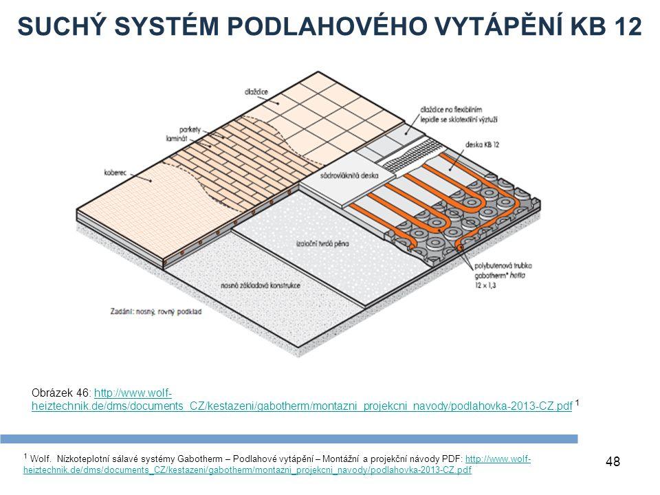 SUCHÝ SYSTÉM PODLAHOVÉHO VYTÁPĚNÍ KB 12 48 1 Wolf. Nízkoteplotní sálavé systémy Gabotherm – Podlahové vytápění – Montážní a projekční návody PDF: http