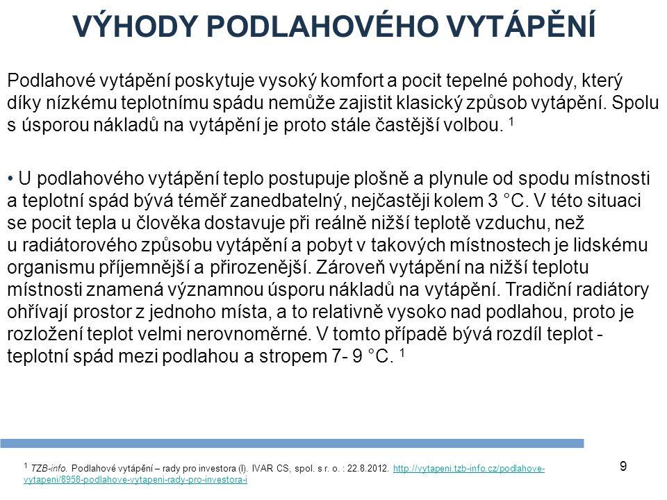 SYSTÉM PODLAHOVÉHO VYTÁPĚNÍ 1.2.3 30 1 Wolf.