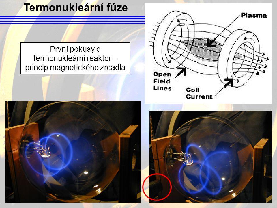 Termonukleární fúze První pokusy o termonukleární reaktor – princip magnetického zrcadla