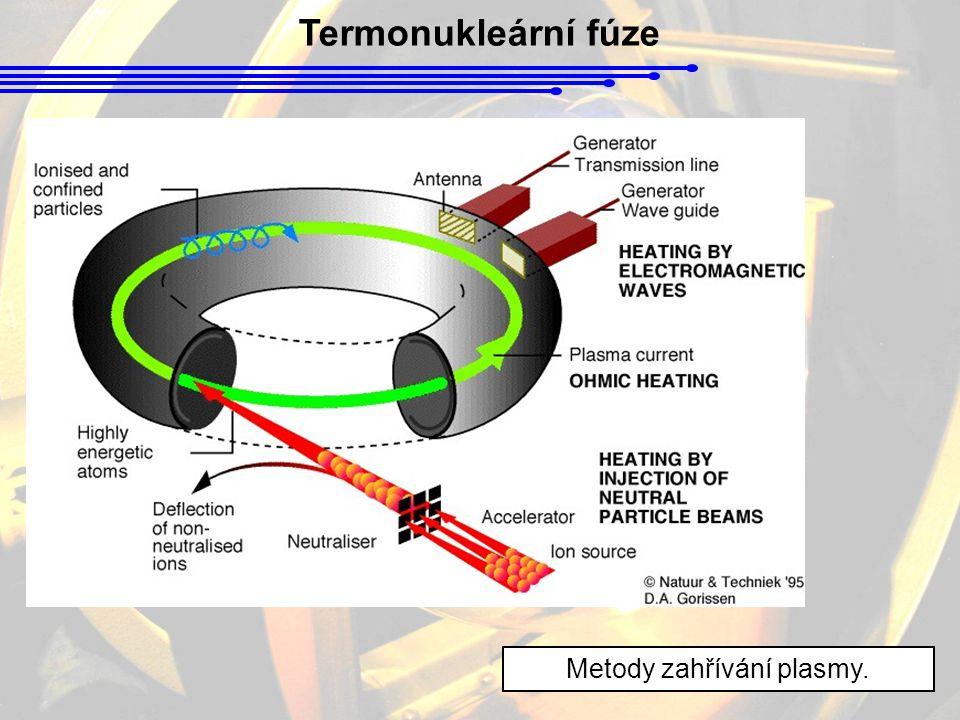 Termonukleární fúze Metody zahřívání plasmy.