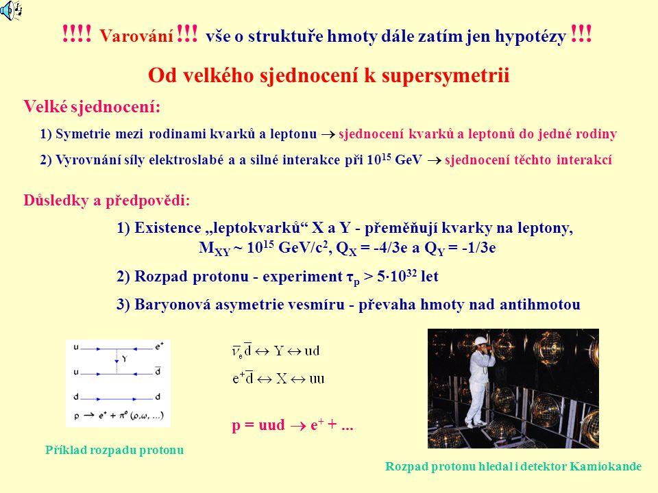 Od velkého sjednocení k supersymetrii !!!! Varování !!! vše o struktuře hmoty dále zatím jen hypotézy !!! 1) Symetrie mezi rodinami kvarků a leptonu 