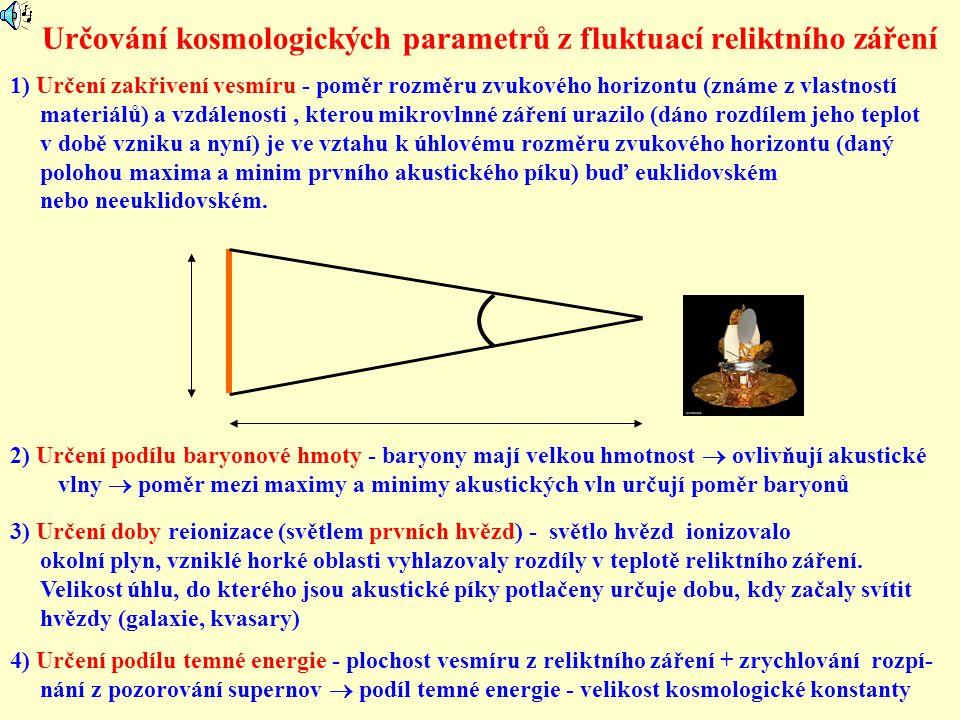 Určování kosmologických parametrů z fluktuací reliktního záření 1) Určení zakřivení vesmíru - poměr rozměru zvukového horizontu (známe z vlastností ma