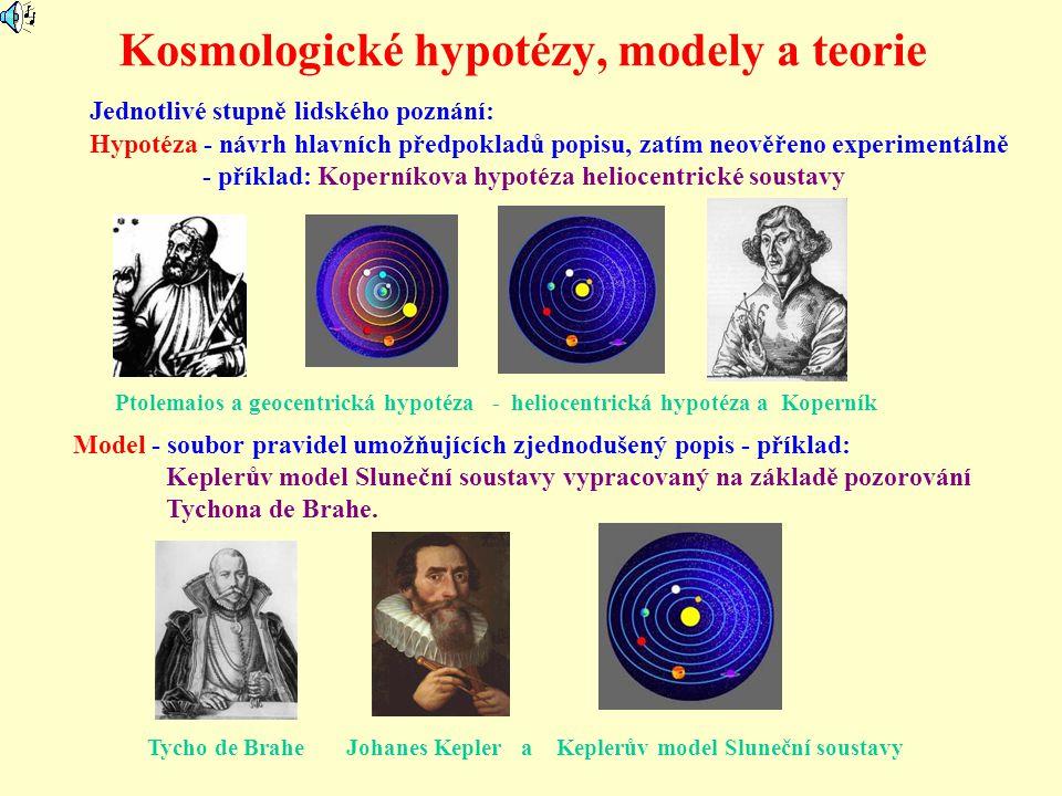 Kosmologické hypotézy, modely a teorie Jednotlivé stupně lidského poznání: Hypotéza - návrh hlavních předpokladů popisu, zatím neověřeno experimentáln