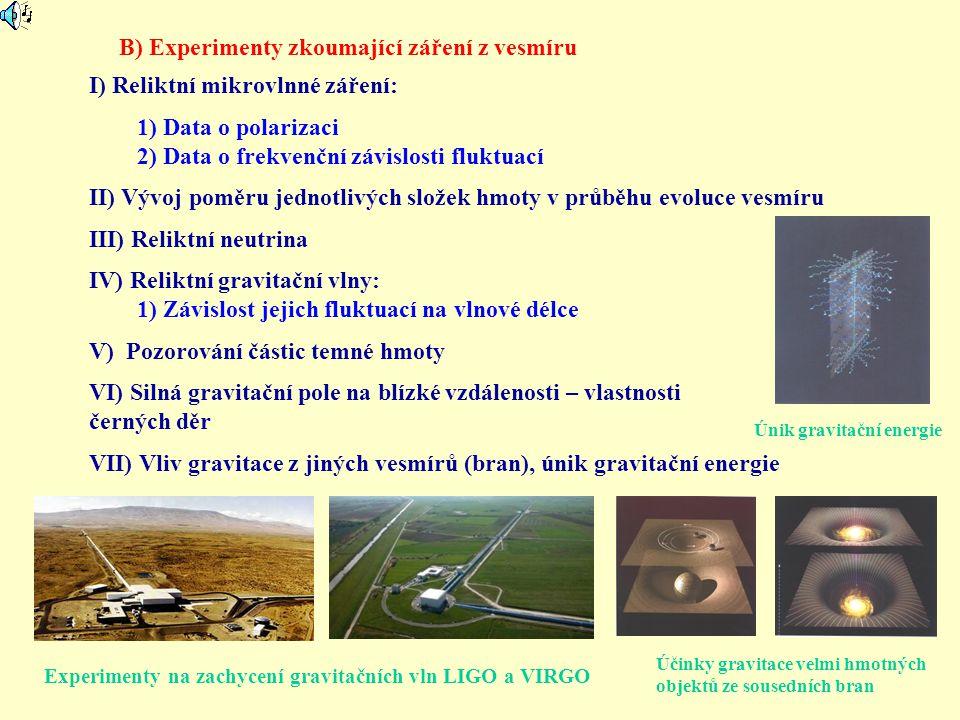 B) Experimenty zkoumající záření z vesmíru I) Reliktní mikrovlnné záření: 1) Data o polarizaci 2) Data o frekvenční závislosti fluktuací II) Vývoj pom
