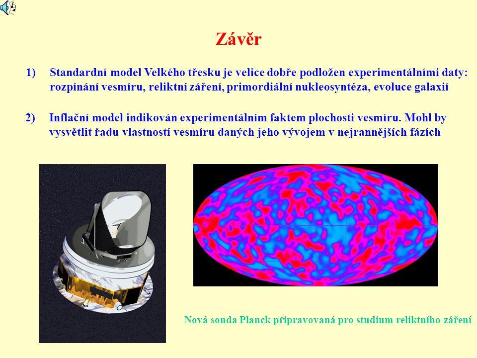 Závěr 1)Standardní model Velkého třesku je velice dobře podložen experimentálními daty: rozpínání vesmíru, reliktní záření, primordiální nukleosyntéza