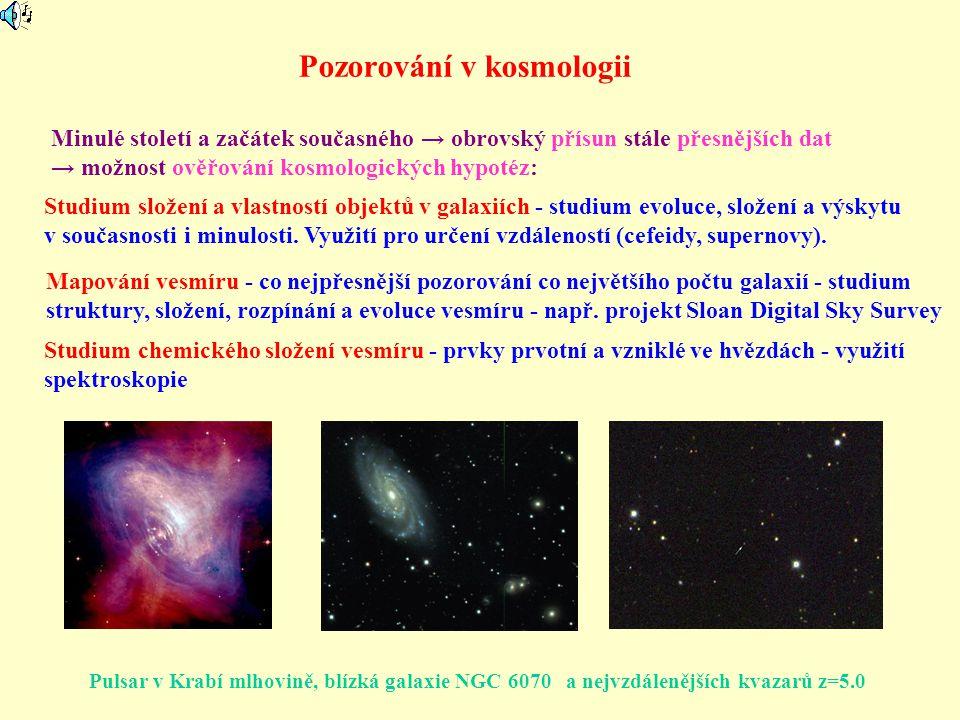 Pozorování v kosmologii Minulé století a začátek současného → obrovský přísun stále přesnějších dat → možnost ověřování kosmologických hypotéz: Studiu