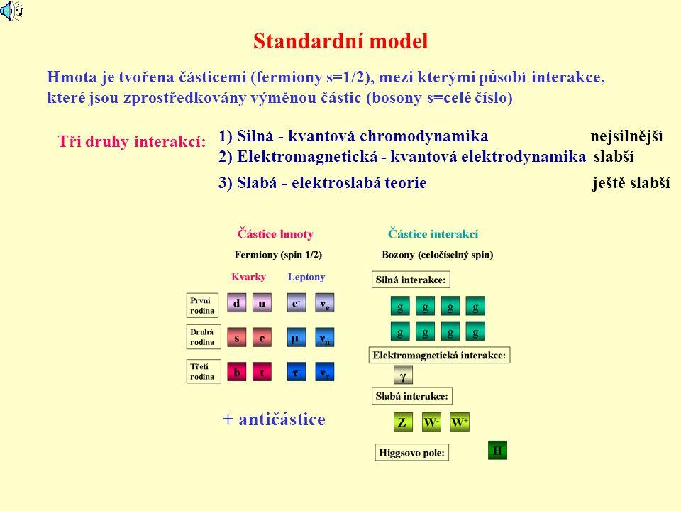 Základní kosmologické parametry - WMAP 11.2.