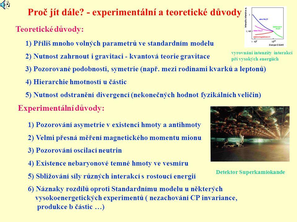 Proč jít dále? - experimentální a teoretické důvody Teoretické důvody: 1) Příliš mnoho volných parametrů ve standardním modelu 2) Nutnost zahrnout i g