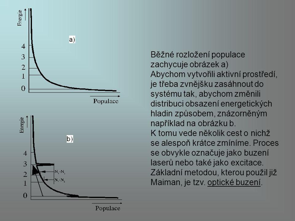 Běžné rozložení populace zachycuje obrázek a) Abychom vytvořili aktivní prostředí, je třeba zvnějšku zasáhnout do systému tak, abychom změnili distrib