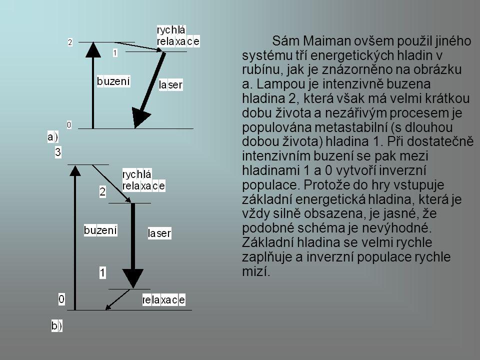 Sám Maiman ovšem použil jiného systému tří energetických hladin v rubínu, jak je znázorněno na obrázku a. Lampou je intenzivně buzena hladina 2, která