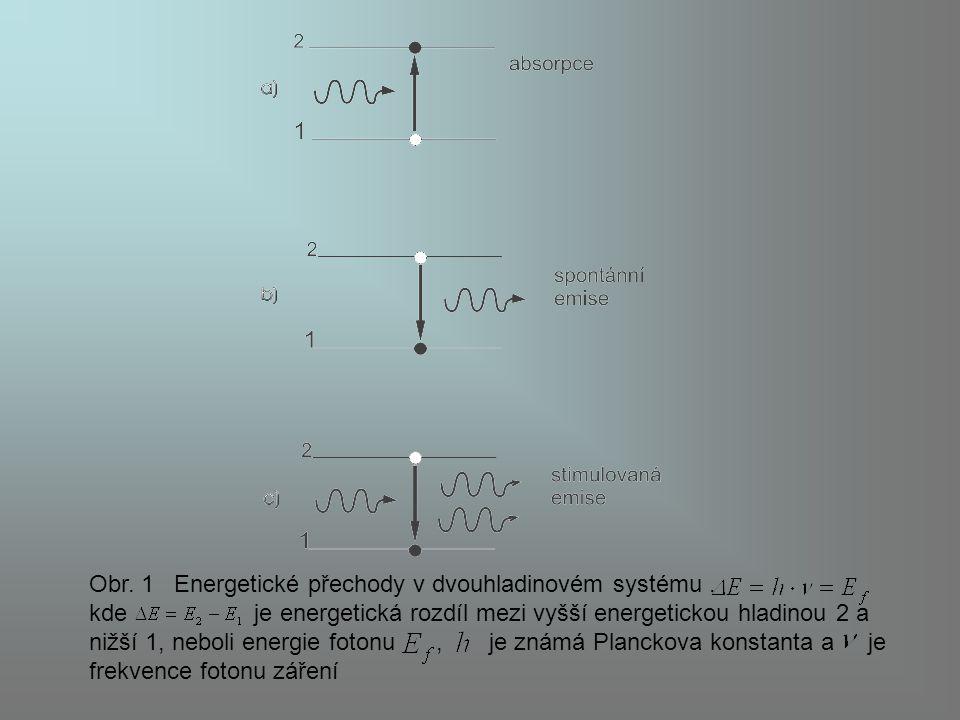 Obr. 1 Energetické přechody v dvouhladinovém systému. kde je energetická rozdíl mezi vyšší energetickou hladinou 2 a nižší 1, neboli energie fotonu, j