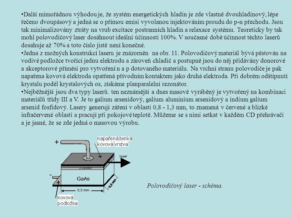 Polovodičový laser - schéma. Další mimořádnou výhodou je, že systém energetických hladin je zde vlastně dvouhladinový, lépe řečeno dvoupásový a jedná