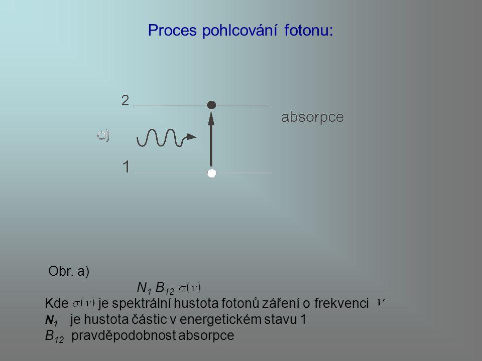Proces pohlcování fotonu: Obr. a) N 1 B 12 Kde je spektrální hustota fotonů záření o frekvenci N 1 je hustota částic v energetickém stavu 1 B 12 pravd