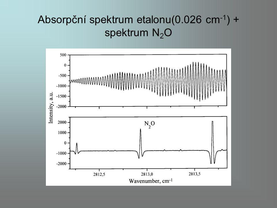 Absorpční spektrum etalonu(0.026 cm -1 ) + spektrum N 2 O