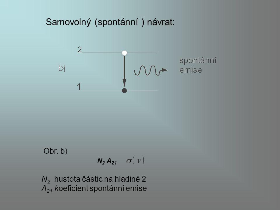 Obr. b) N 2 A 21 N 2 hustota částic na hladině 2 A 21 koeficient spontánní emise Samovolný (spontánní ) návrat: