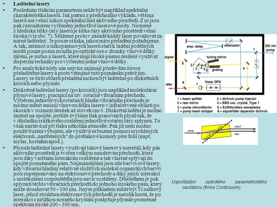 Laditelné lasery Posledním třídícím parametrem může být například spektrální charakteristika laserů. Jak patrno z předchozího výkladu, většina laserů
