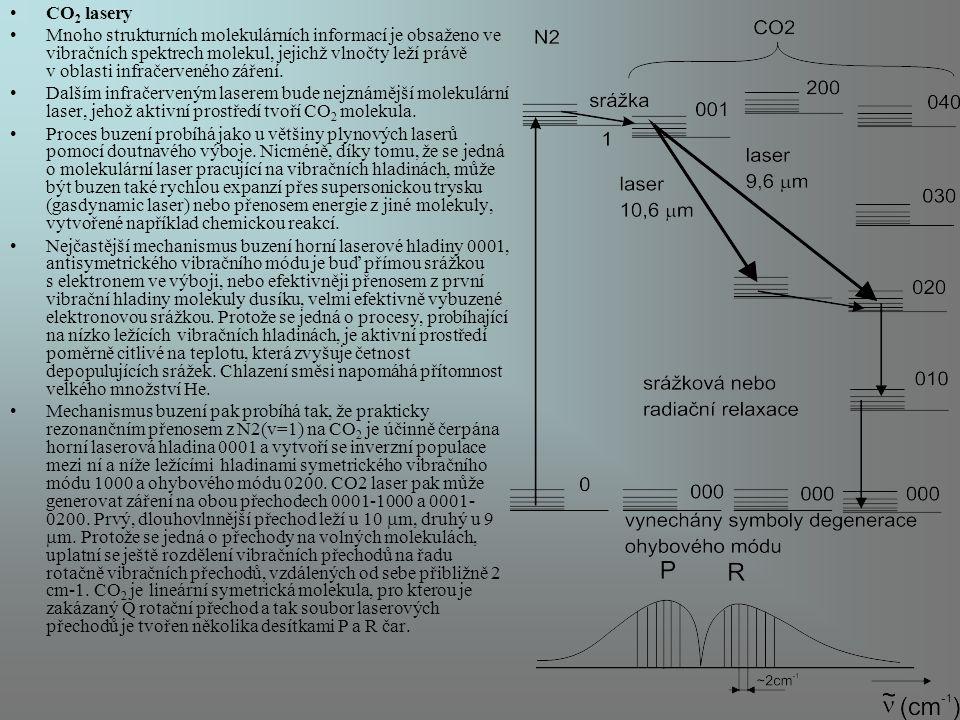 CO 2 lasery Mnoho strukturních molekulárních informací je obsaženo ve vibračních spektrech molekul, jejichž vlnočty leží právě v oblasti infračervenéh