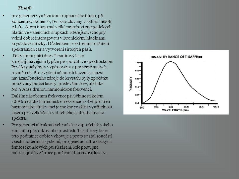 Ti:safír pro generaci využívá iont trojmocného titanu, při koncentraci kolem 0,1%, zabudovaný v safíru, neboli Al 2 O 3. Atom titanu má velké množství