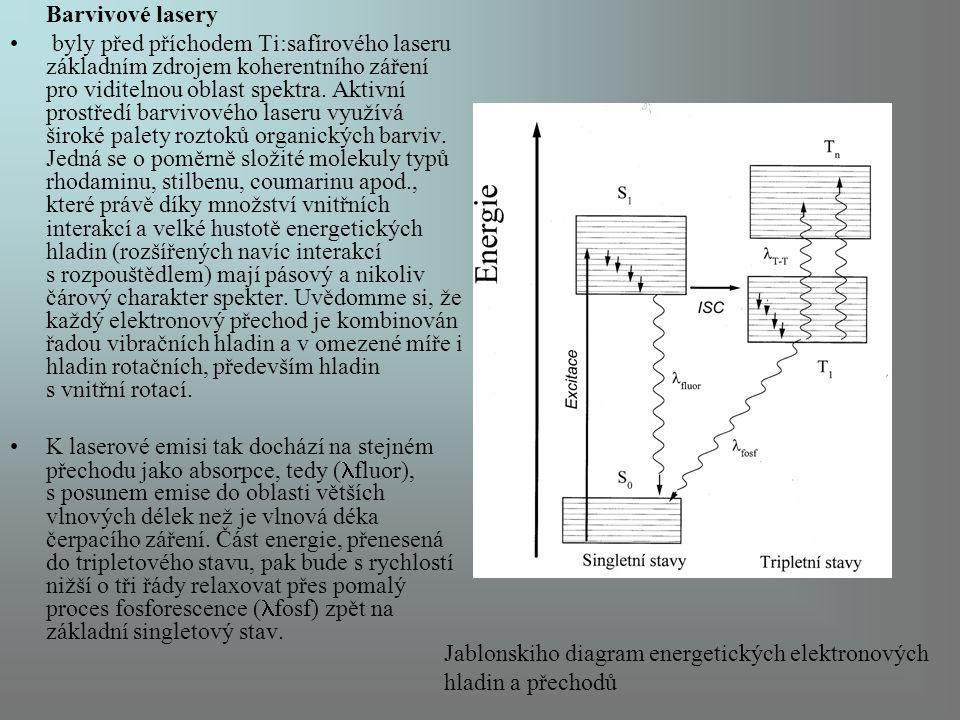 Barvivové lasery byly před příchodem Ti:safírového laseru základním zdrojem koherentního záření pro viditelnou oblast spektra. Aktivní prostředí barvi