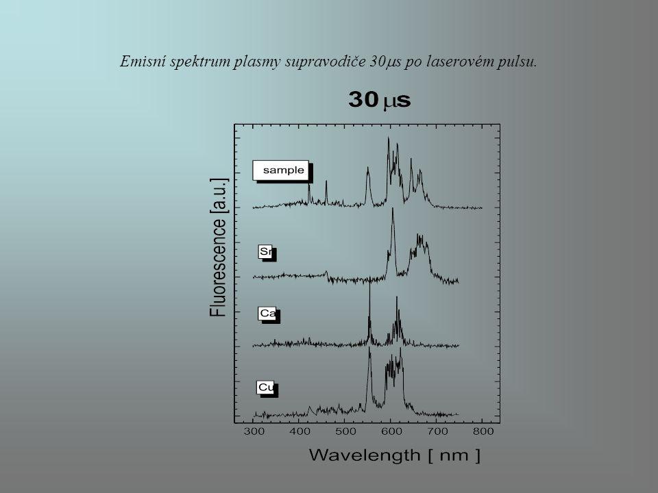 Emisní spektrum plasmy supravodiče 30  s po laserovém pulsu.
