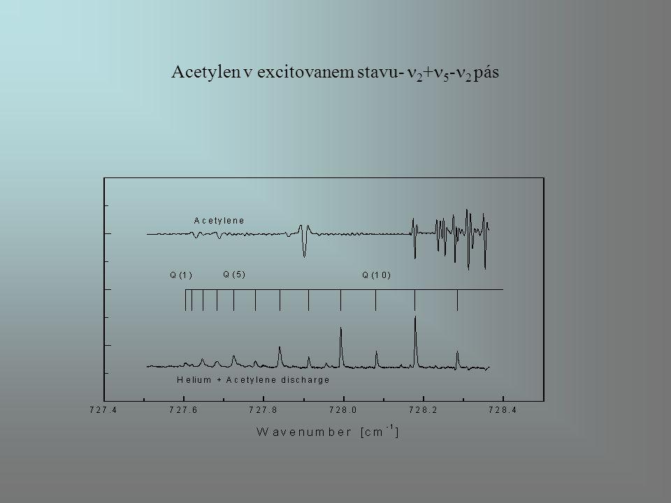 Acetylen v excitovanem stavu- 2 + 5 - 2 pás