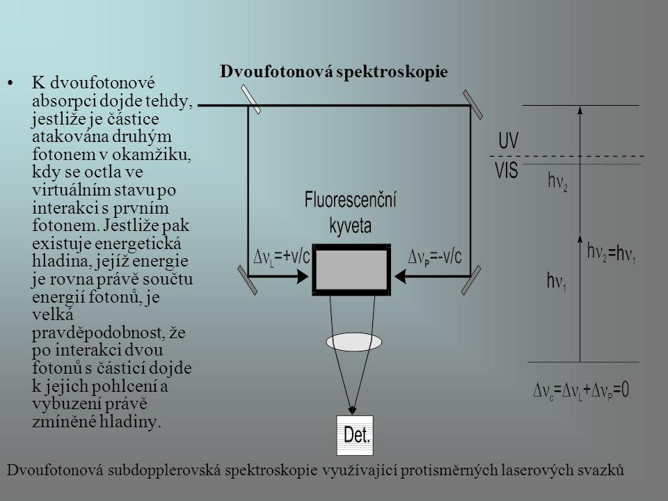 Dvoufotonová spektroskopie K dvoufotonové absorpci dojde tehdy, jestliže je částice atakována druhým fotonem v okamžiku, kdy se octla ve virtuálním st