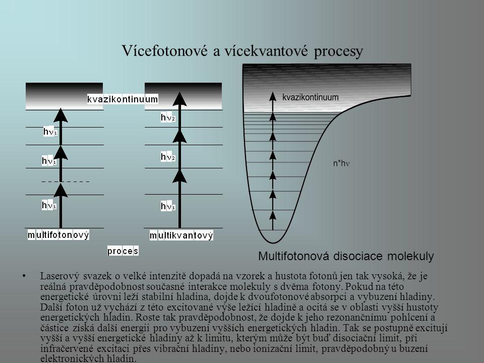 Vícefotonové a vícekvantové procesy Laserový svazek o velké intenzitě dopadá na vzorek a hustota fotonů jen tak vysoká, že je reálná pravděpodobnost s