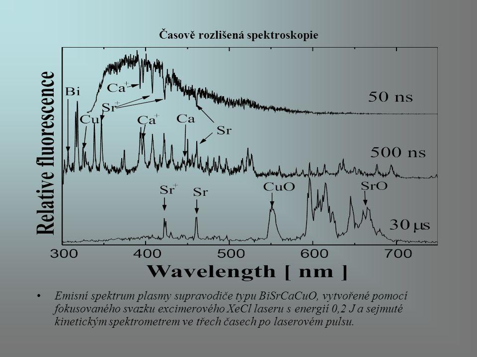 Časově rozlišená spektroskopie Emisní spektrum plasmy supravodiče typu BiSrCaCuO, vytvořené pomocí fokusovaného svazku excimerového XeCl laseru s ener