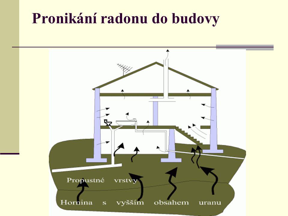 Pronikání radonu do budovy