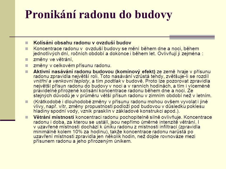 Pronikání radonu do budovy Kolísání obsahu radonu v ovzduší budov Koncentrace radonu v ovzduší budovy se mění během dne a noci, během jednotlivých dní